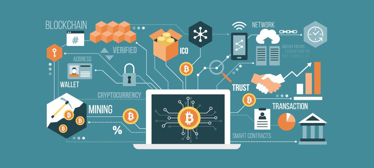 Mining Cryptocurrences